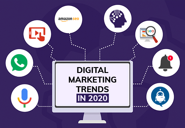 Effective Areas of Digital Marketing to Look in 2020